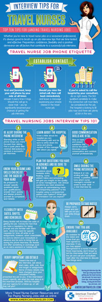 View travel nurse phone interview tips infographics