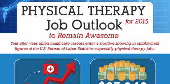 Infographic - Physical Therapy Career Outlook for 2015