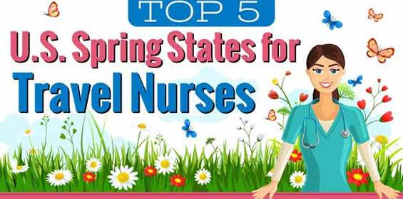 Top 5 Spring States for Travel Nursing Infographic